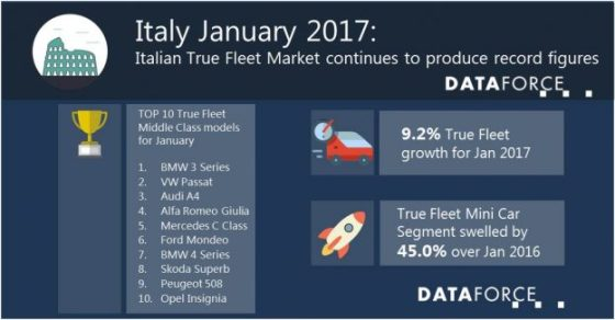 italy-press-release-infographic-january-2017-riw-624x326